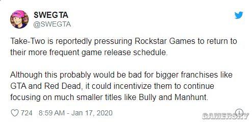 传闻:T2向R星施压 要求更频繁推出游戏