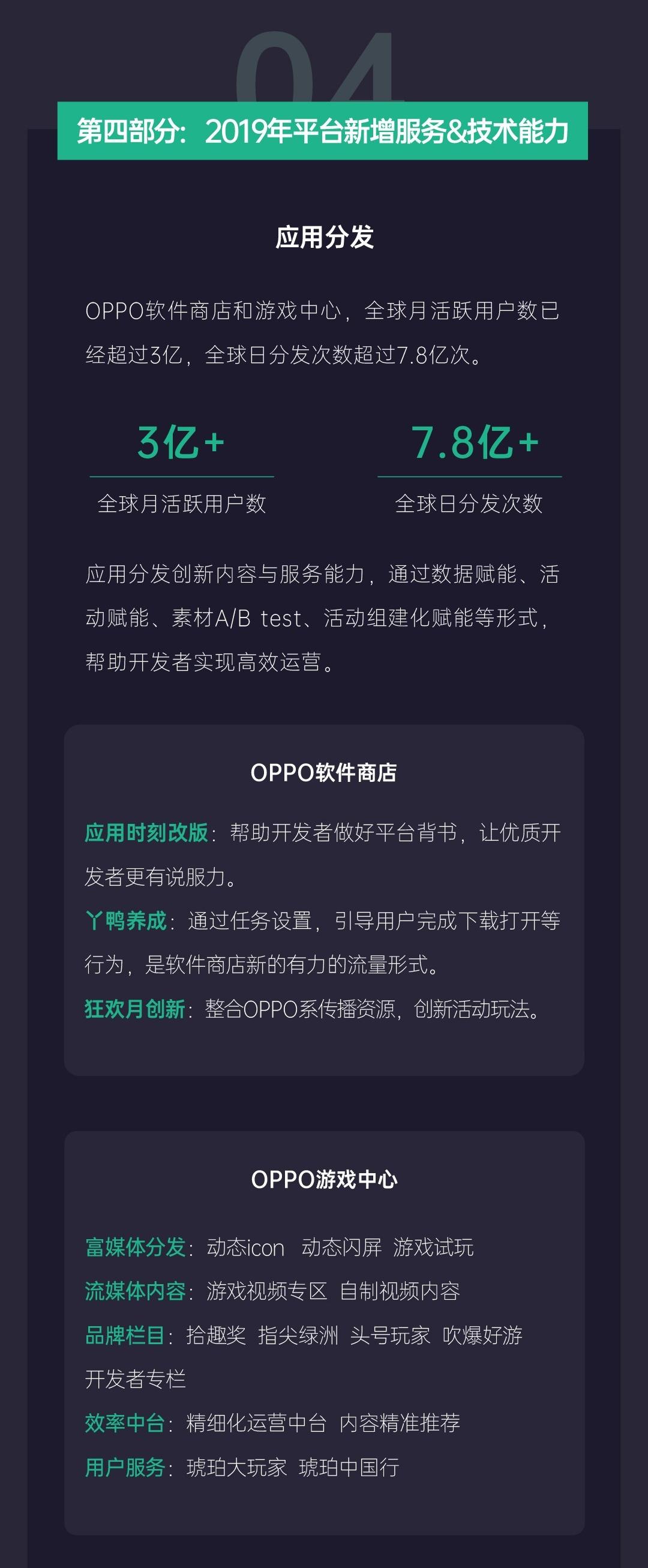 《2019年OPPO开放平台年度总结》正式发布